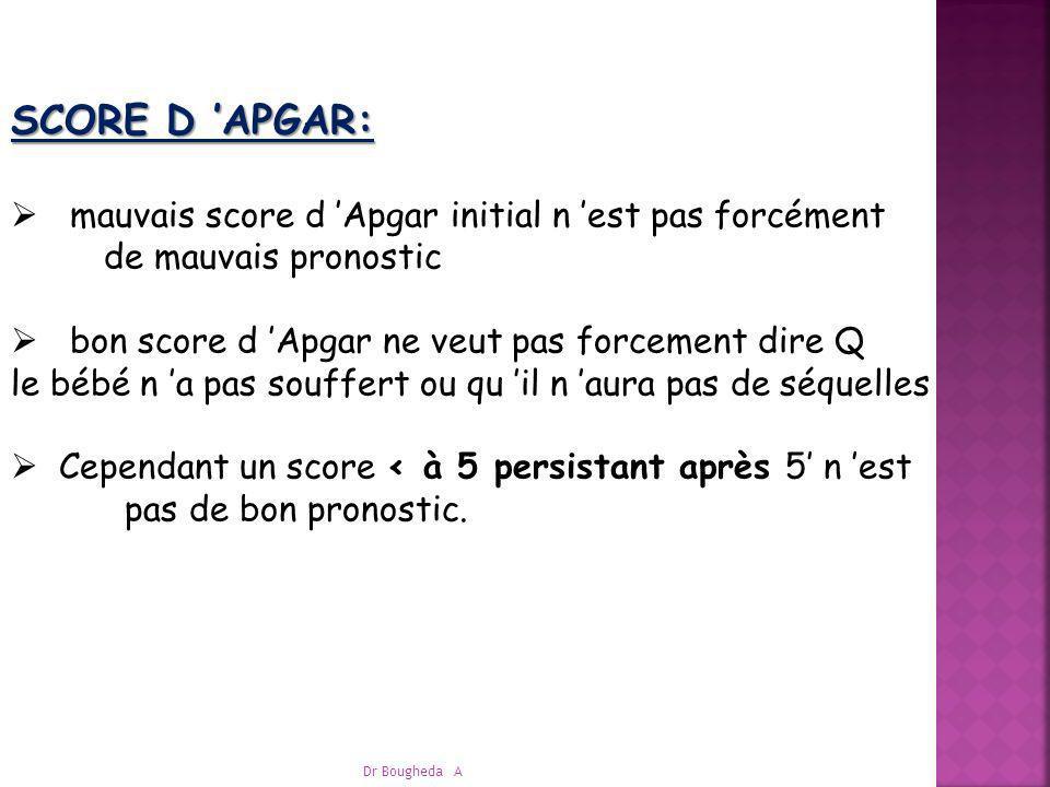 SCORE D 'APGAR: mauvais score d 'Apgar initial n 'est pas forcément