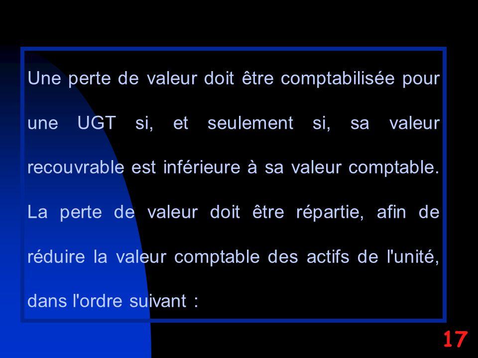 Une perte de valeur doit être comptabilisée pour une UGT si, et seulement si, sa valeur recouvrable est inférieure à sa valeur comptable. La perte de valeur doit être répartie, afin de réduire la valeur comptable des actifs de l unité, dans l ordre suivant :