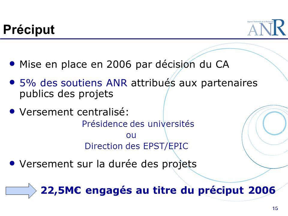 22,5M€ engagés au titre du préciput 2006