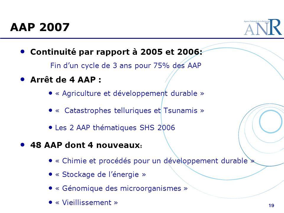 AAP 2007 Continuité par rapport à 2005 et 2006: Arrêt de 4 AAP :