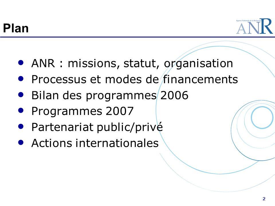 Plan ANR : missions, statut, organisation