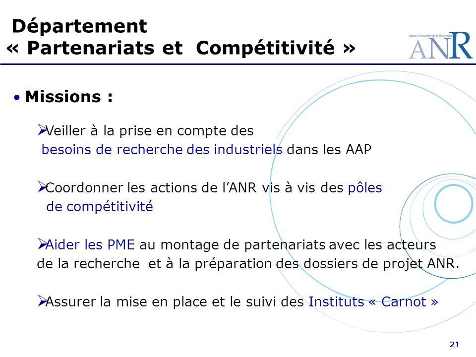 Département « Partenariats et Compétitivité »