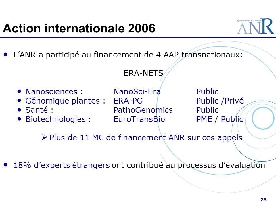 Action internationale 2006
