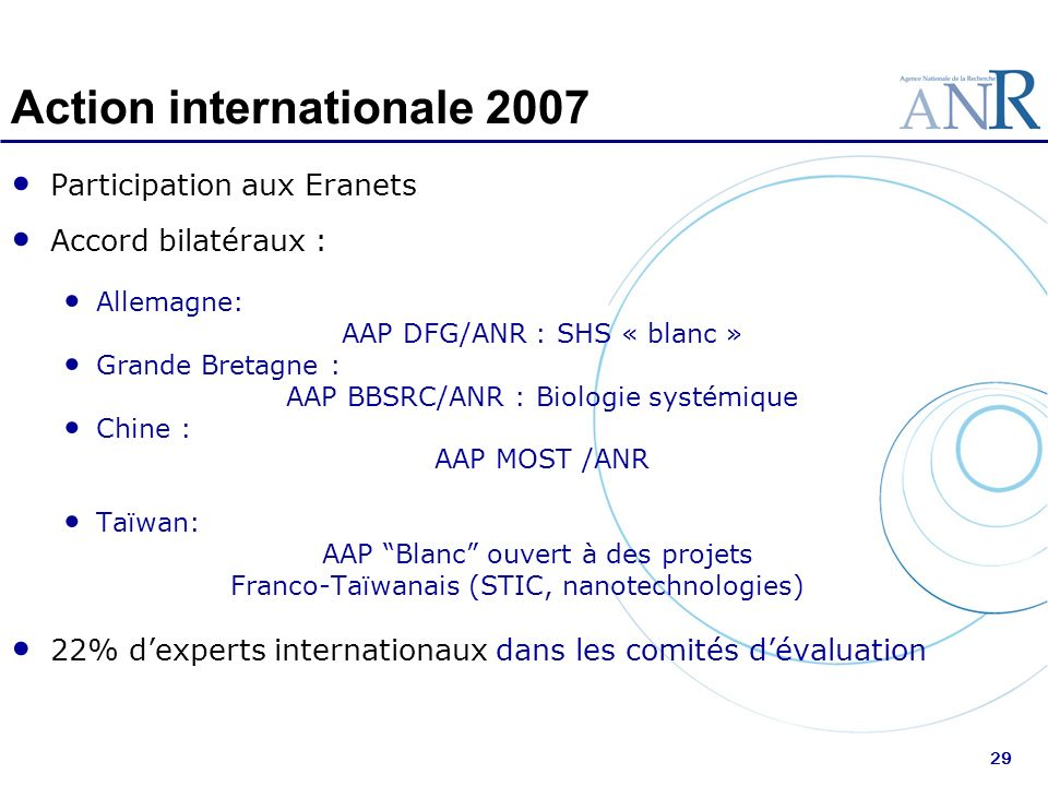 Action internationale 2007