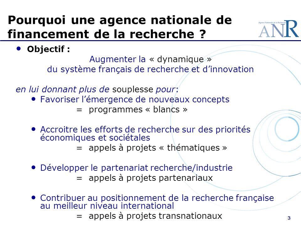Pourquoi une agence nationale de financement de la recherche