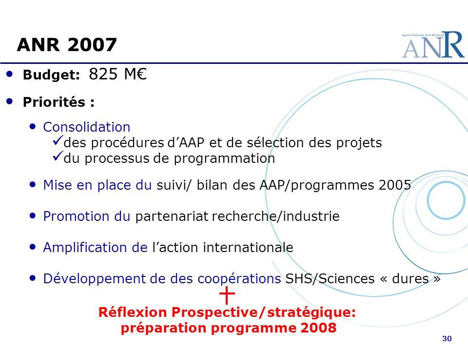 Réflexion Prospective/stratégique: préparation programme 2008