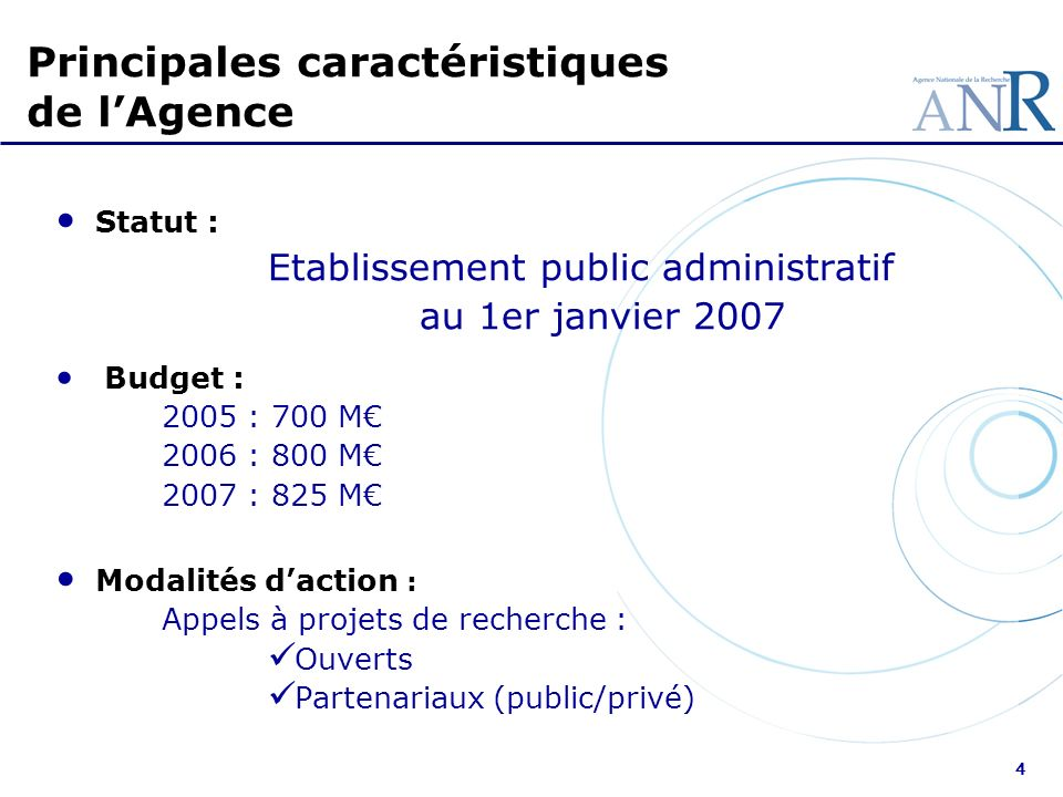 Principales caractéristiques de l'Agence