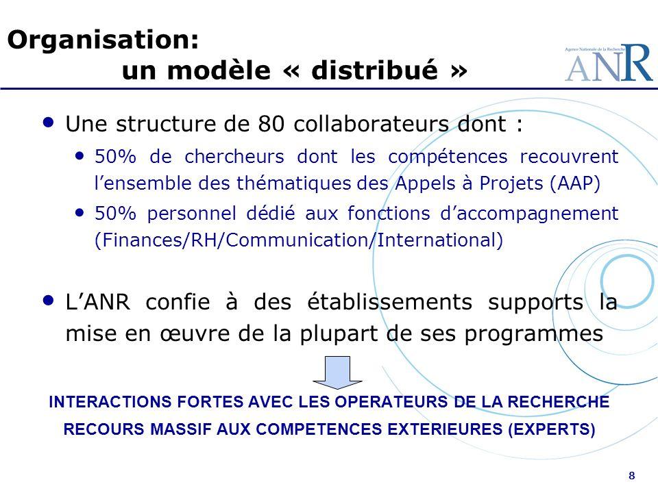 Organisation: un modèle « distribué »