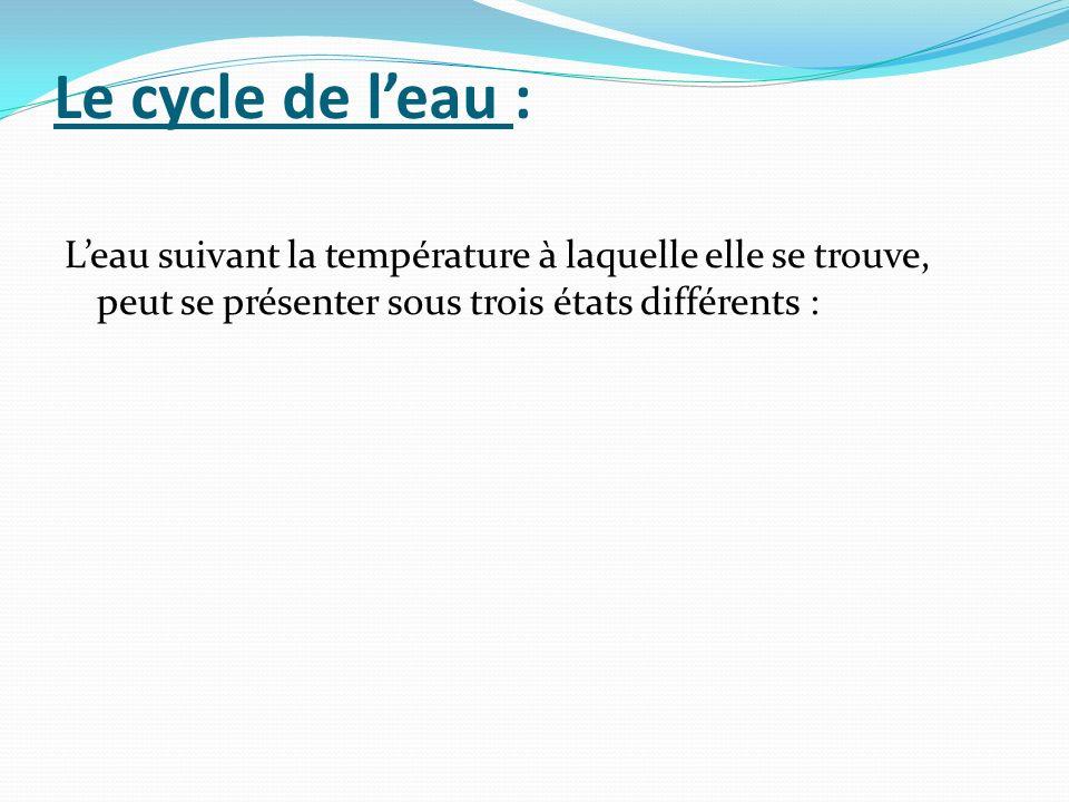 Le cycle de l'eau :L'eau suivant la température à laquelle elle se trouve, peut se présenter sous trois états différents :