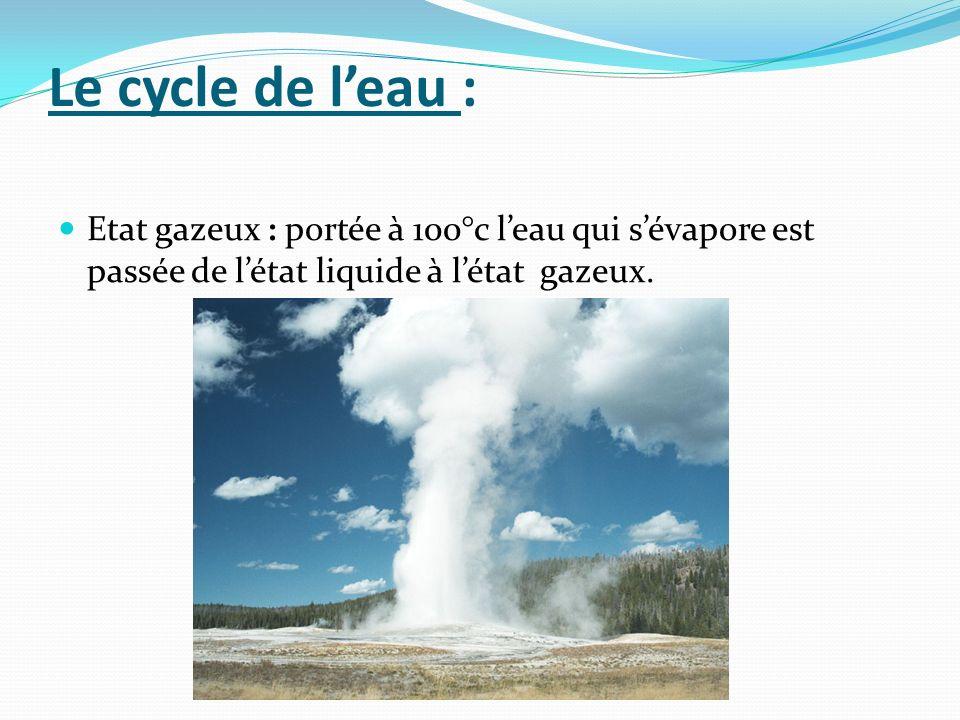Le cycle de l'eau :Etat gazeux : portée à 100°c l'eau qui s'évapore est passée de l'état liquide à l'état gazeux.