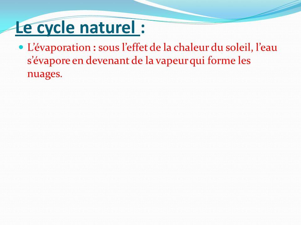 Le cycle naturel : L'évaporation : sous l'effet de la chaleur du soleil, l'eau s'évapore en devenant de la vapeur qui forme les nuages.