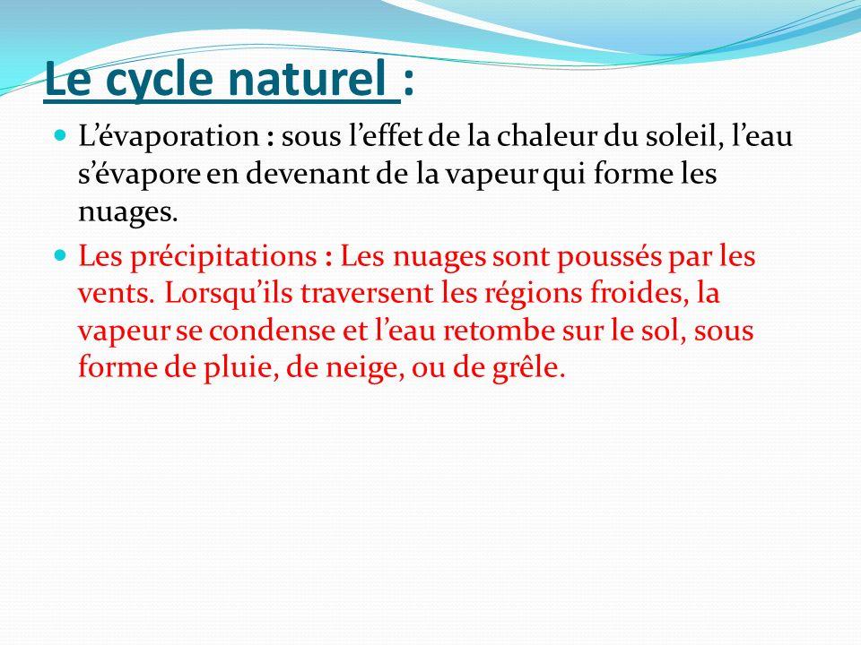 Le cycle naturel :L'évaporation : sous l'effet de la chaleur du soleil, l'eau s'évapore en devenant de la vapeur qui forme les nuages.