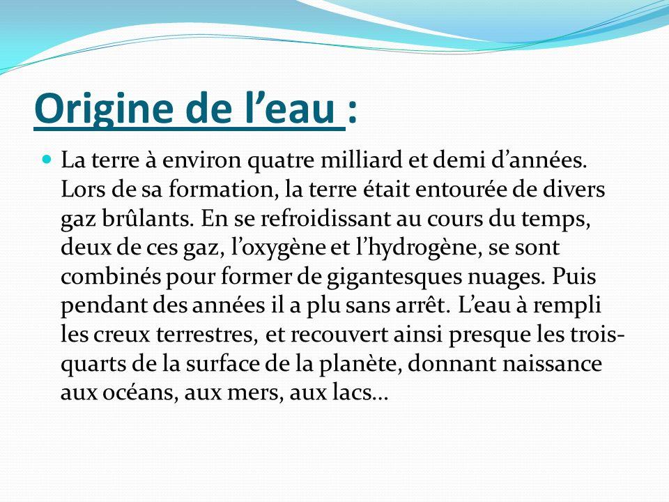Origine de l'eau :