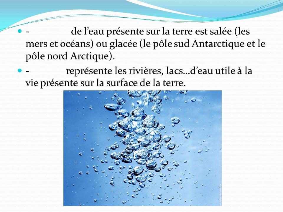 - de l'eau présente sur la terre est salée (les mers et océans) ou glacée (le pôle sud Antarctique et le pôle nord Arctique).