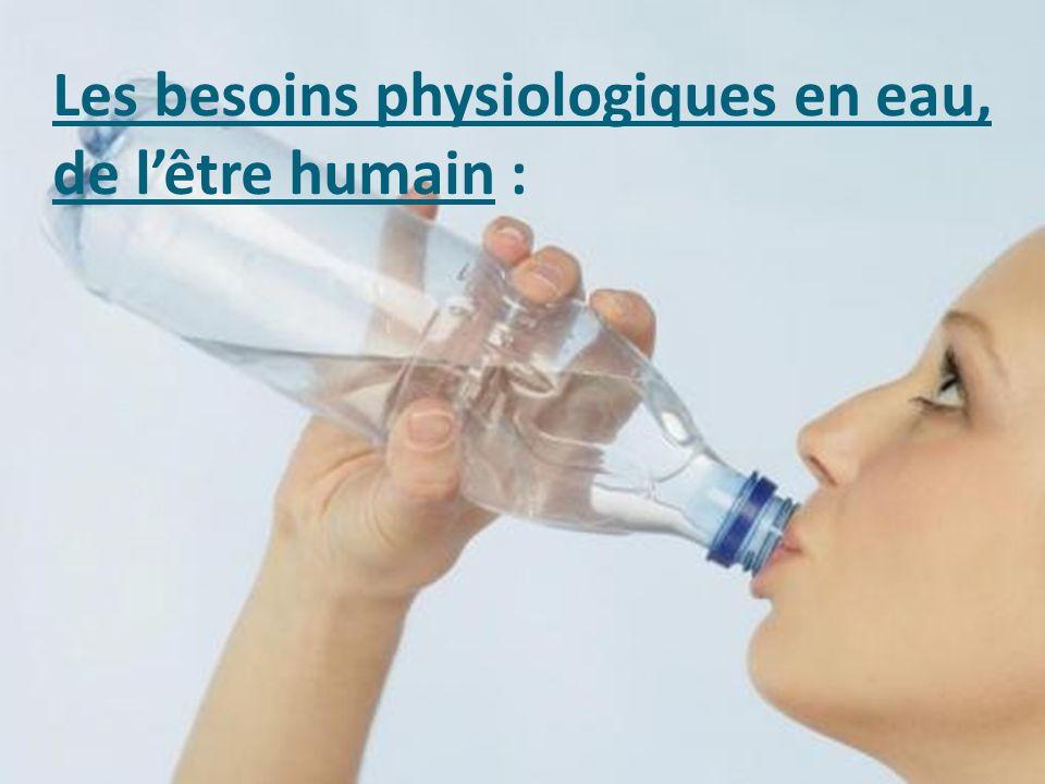 Les besoins physiologiques en eau, de l'être humain :