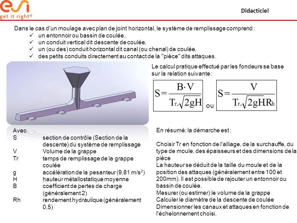Didacticiel Dans le cas d un moulage avec plan de joint horizontal, le système de remplissage comprend :