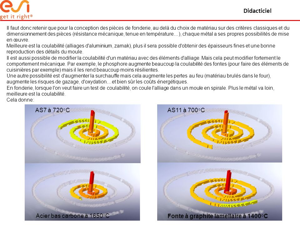 Didacticiel AS7 à 720°C AS11 à 700°C Acier bas carbone à 1650°C