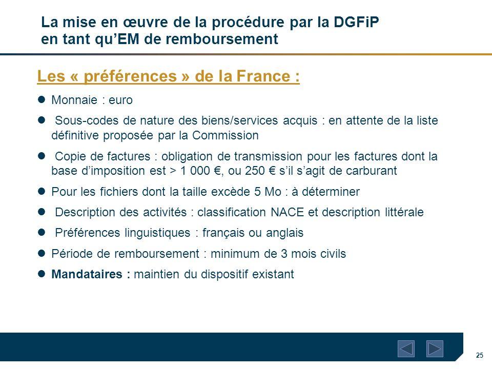 Les « préférences » de la France :