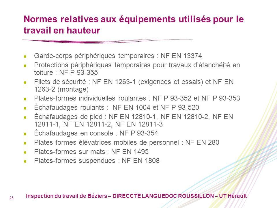 Normes relatives aux équipements utilisés pour le travail en hauteur