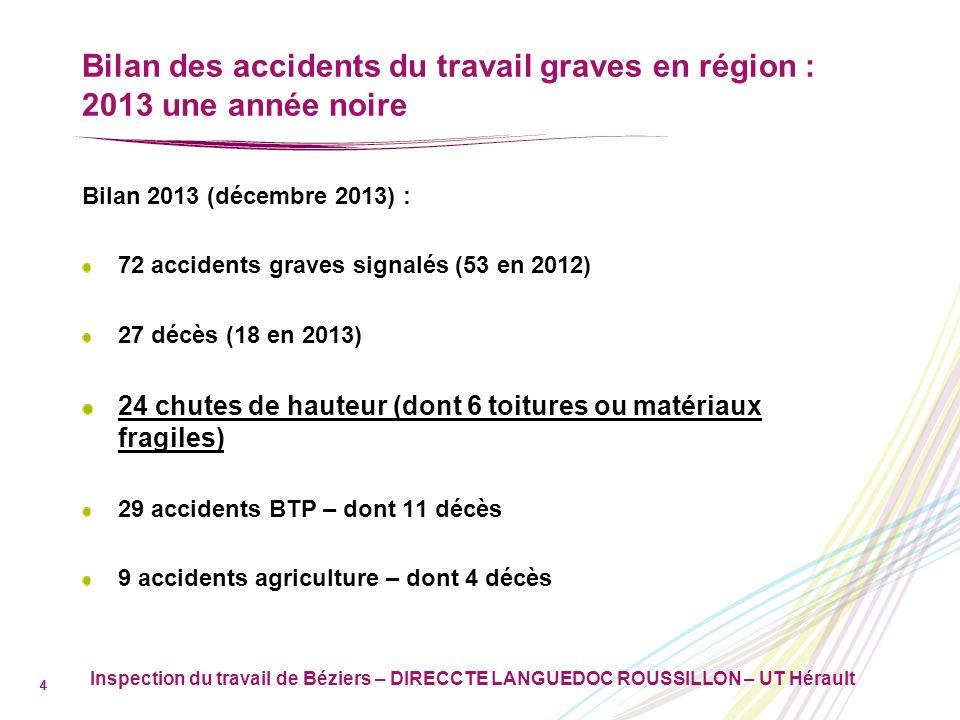 Bilan des accidents du travail graves en région : 2013 une année noire