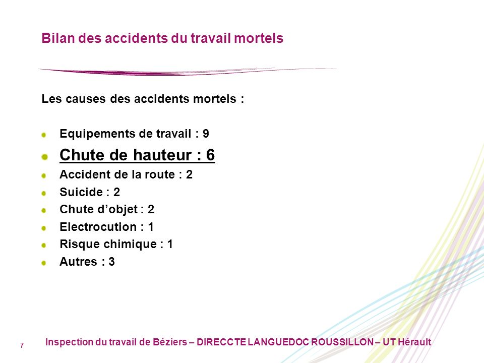 Bilan des accidents du travail mortels