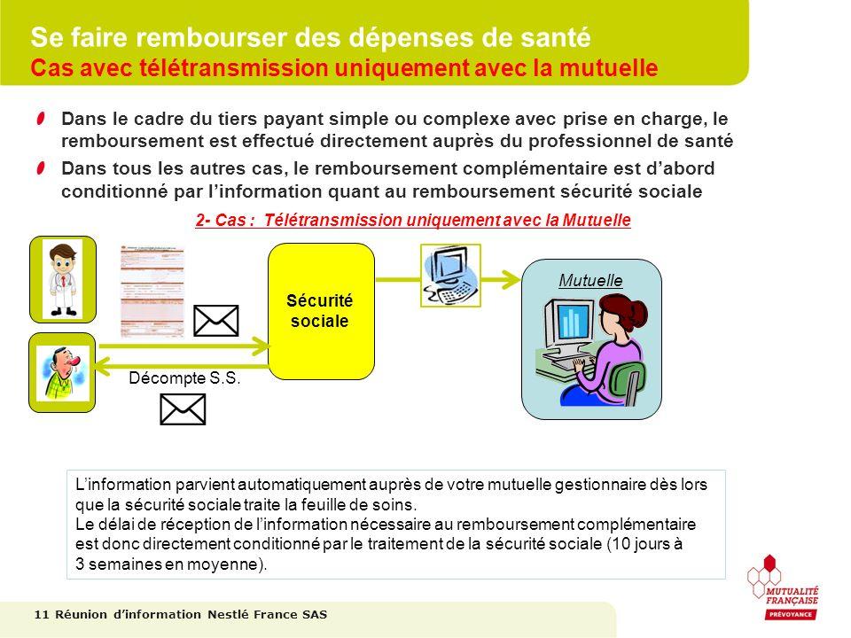 Se faire rembourser des dépenses de santé Cas avec télétransmission uniquement avec la mutuelle