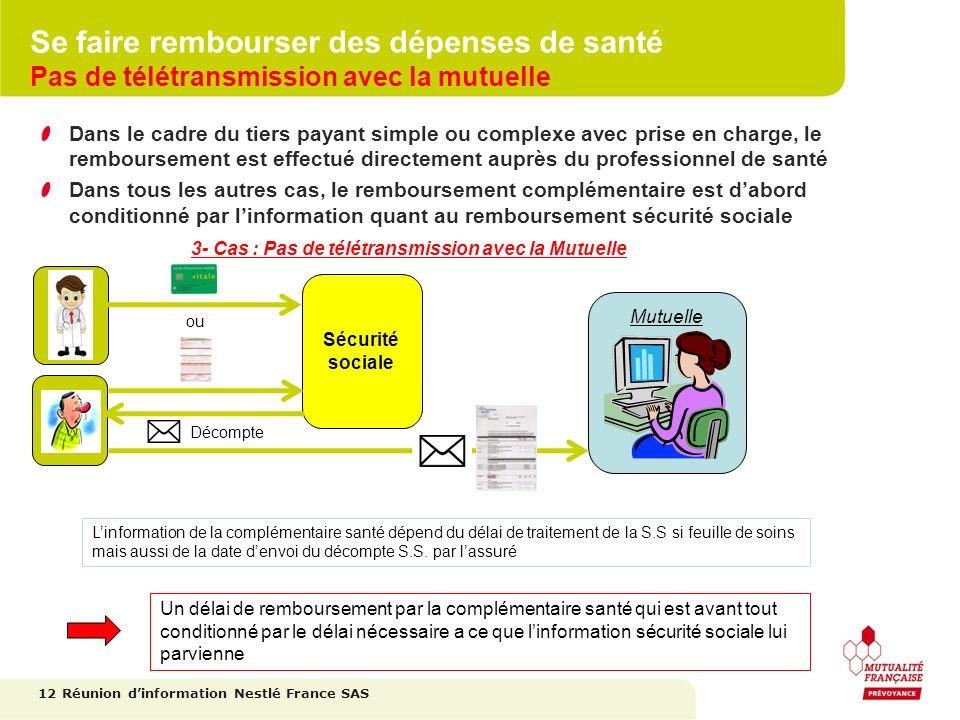 3- Cas : Pas de télétransmission avec la Mutuelle