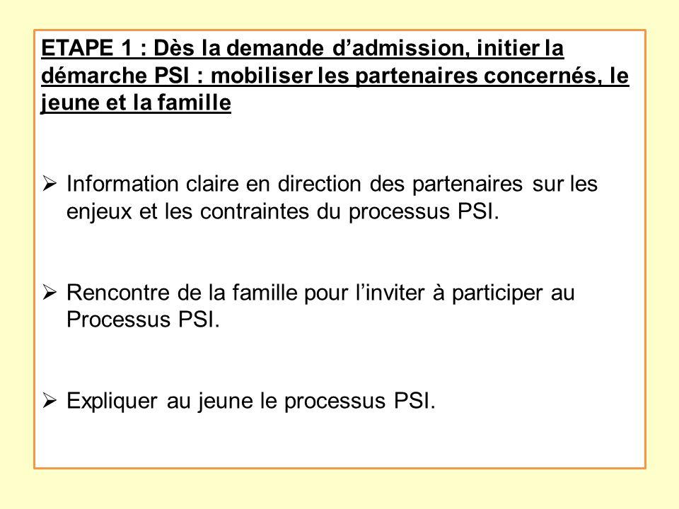 Rencontre de la famille pour l'inviter à participer au Processus PSI.
