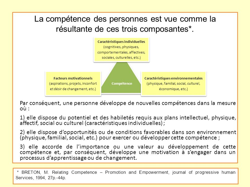 Janvier 2013 La compétence des personnes est vue comme la résultante de ces trois composantes*. Compétence.