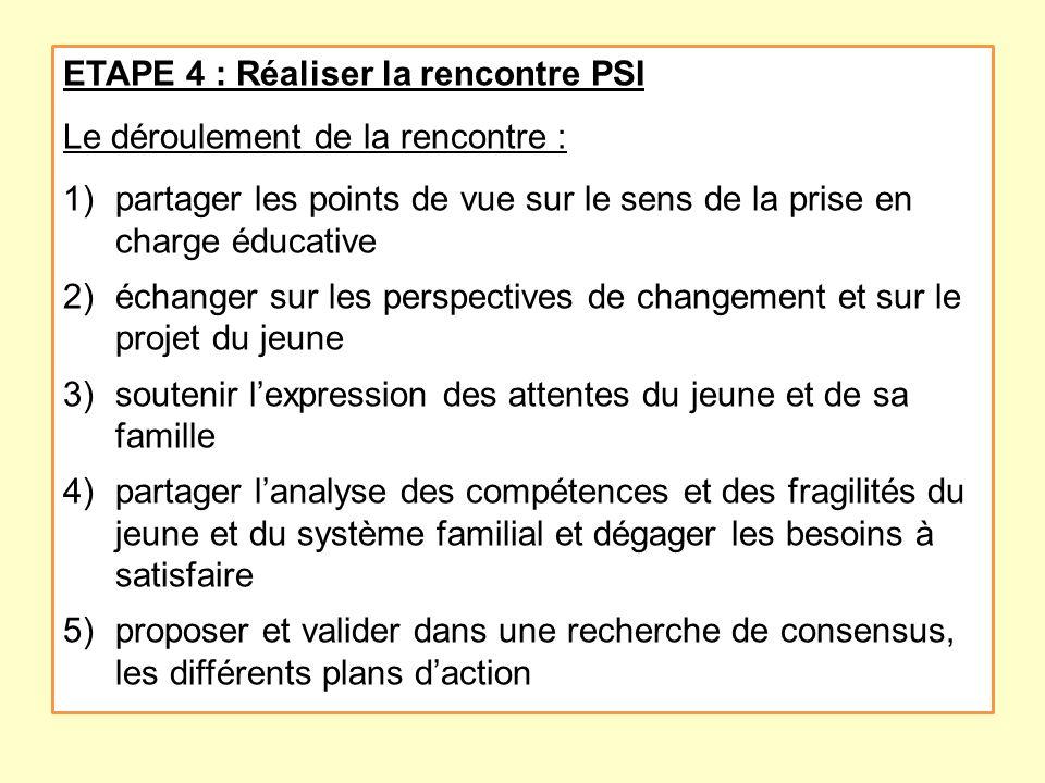 ETAPE 4 : Réaliser la rencontre PSI Le déroulement de la rencontre :