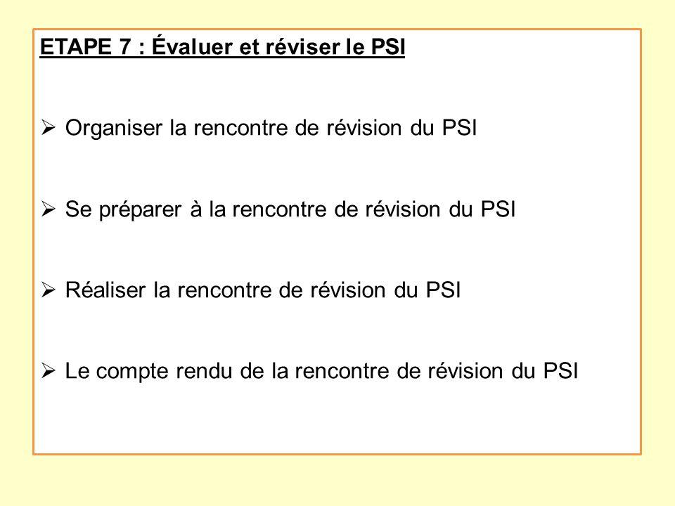 ETAPE 7 : Évaluer et réviser le PSI