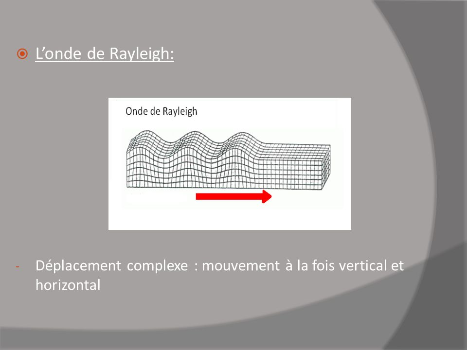 L'onde de Rayleigh: Déplacement complexe : mouvement à la fois vertical et horizontal