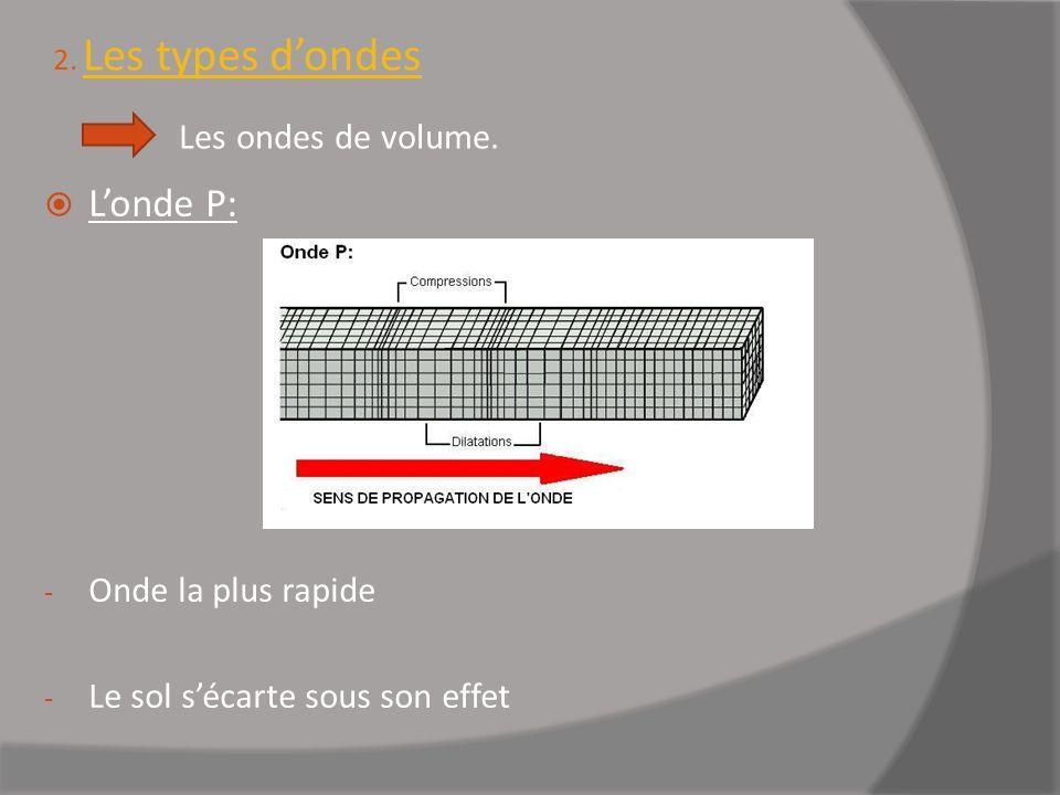 2. Les types d'ondes Les ondes de volume.
