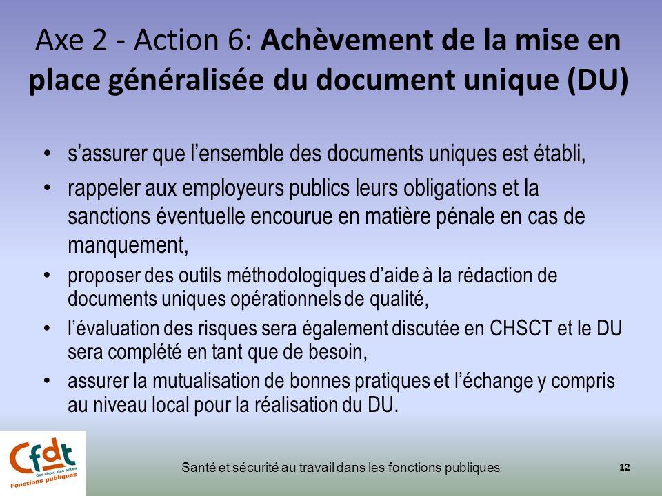 Axe 2 - Action 6: Achèvement de la mise en place généralisée du document unique (DU)