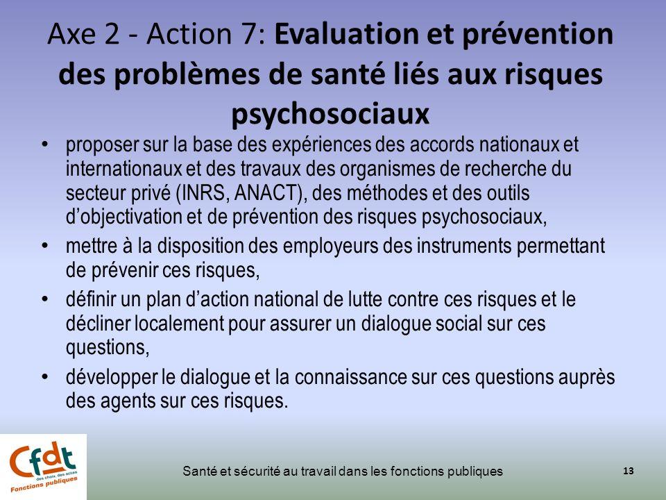Axe 2 - Action 7: Evaluation et prévention des problèmes de santé liés aux risques psychosociaux