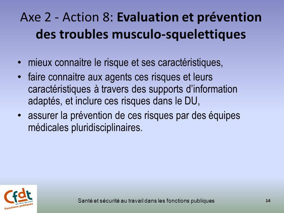 Axe 2 - Action 8: Evaluation et prévention des troubles musculo-squelettiques