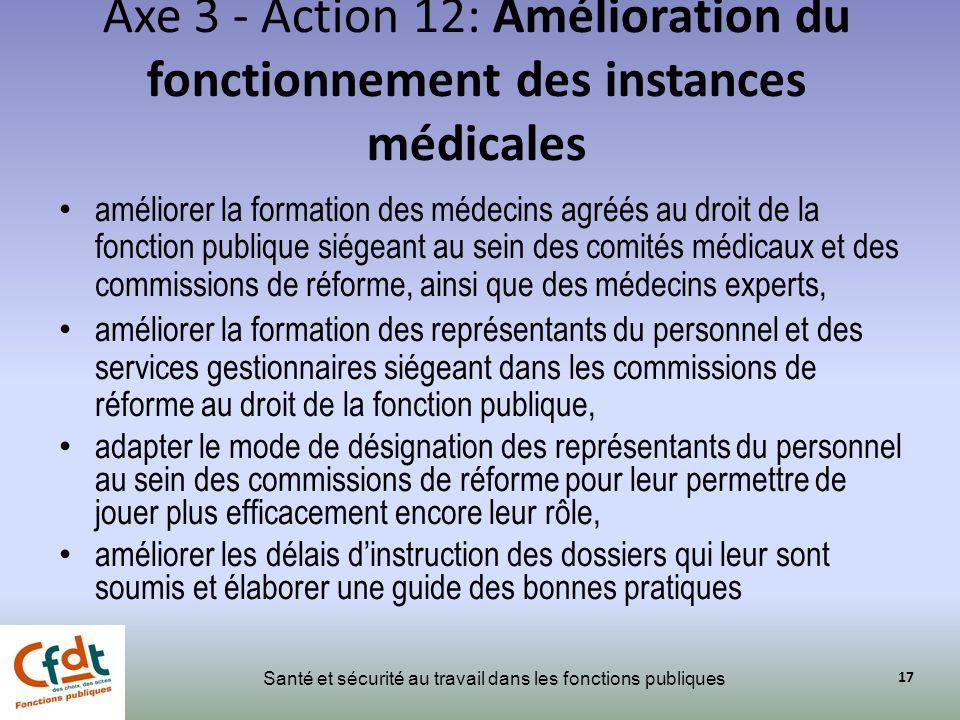 Axe 3 - Action 12: Amélioration du fonctionnement des instances médicales