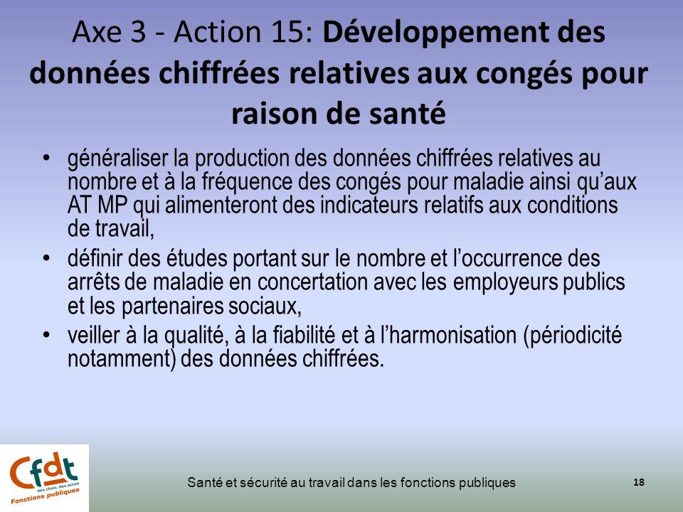 Axe 3 - Action 15: Développement des données chiffrées relatives aux congés pour raison de santé