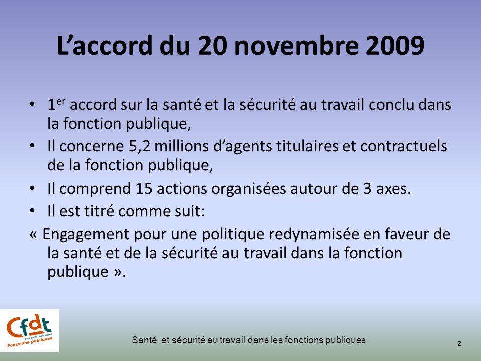 L'accord du 20 novembre 2009 1er accord sur la santé et la sécurité au travail conclu dans la fonction publique,