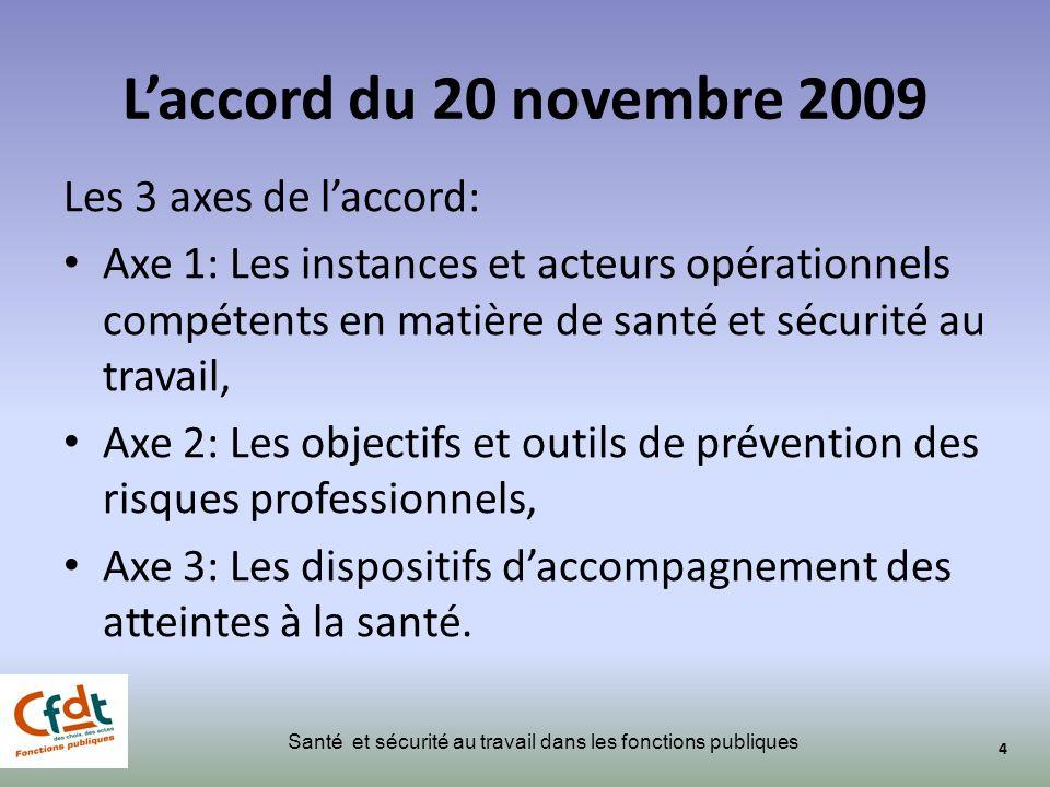 L'accord du 20 novembre 2009 Les 3 axes de l'accord: