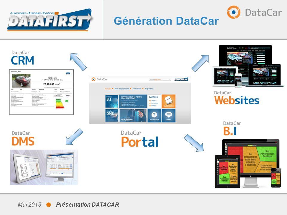 Génération DataCar Une famille de produits Mai 2013