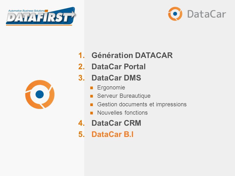 Génération DATACAR DataCar Portal DataCar DMS DataCar CRM DataCar B.I