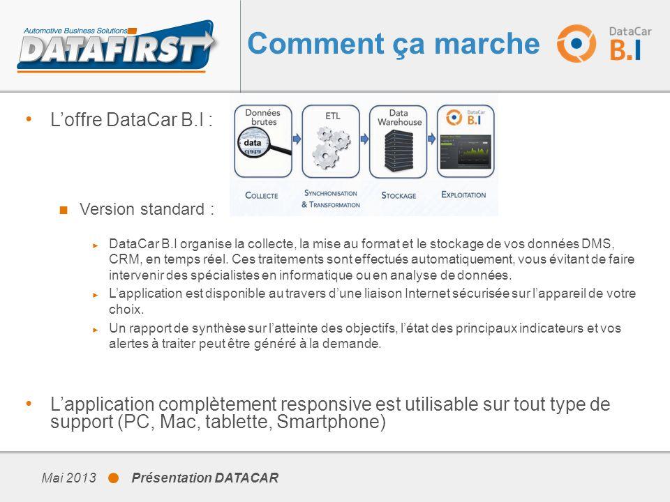Comment ça marche L'offre DataCar B.I :