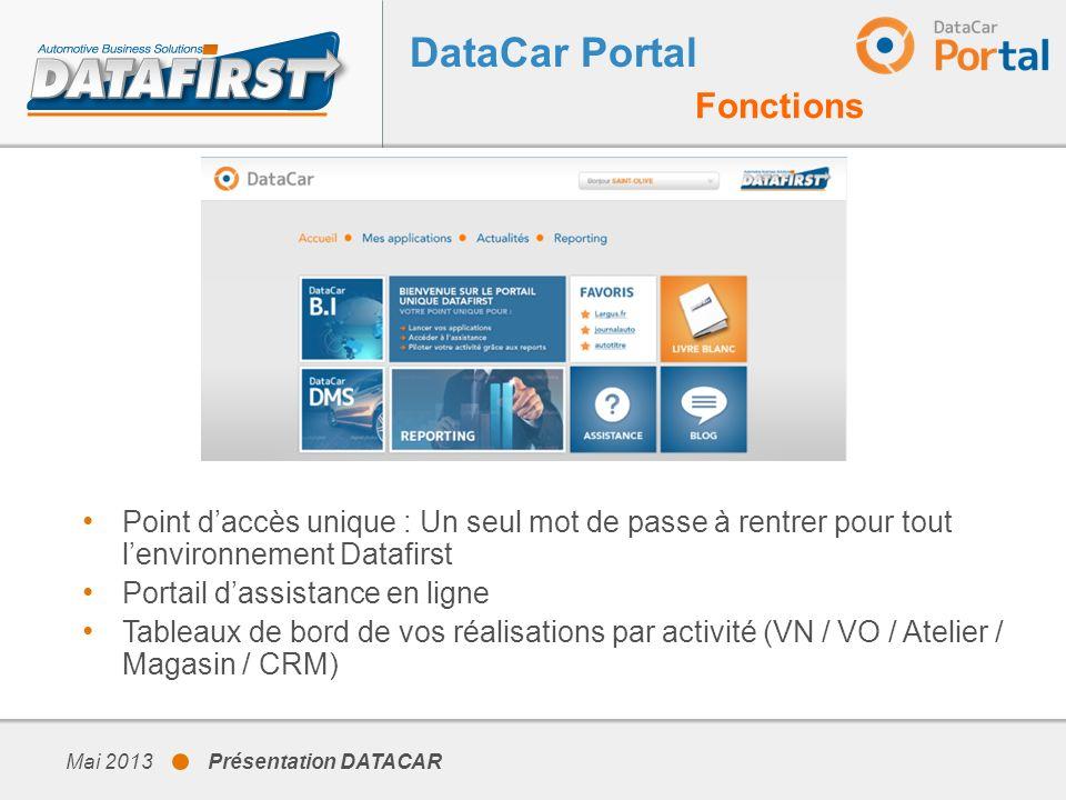 DataCar Portal Fonctions