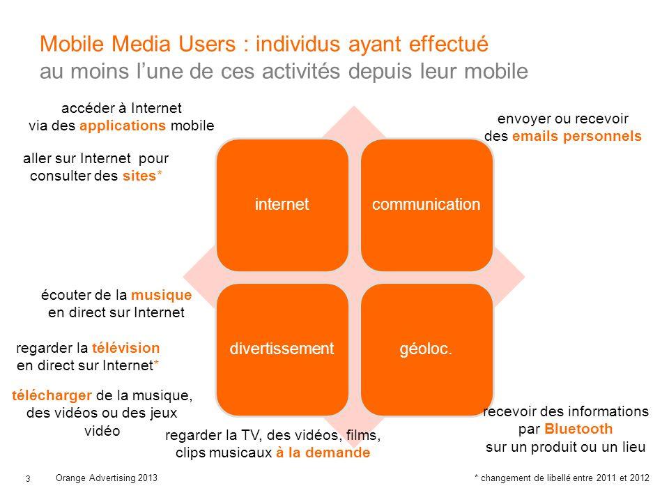 Mobile Media Users : individus ayant effectué au moins l'une de ces activités depuis leur mobile