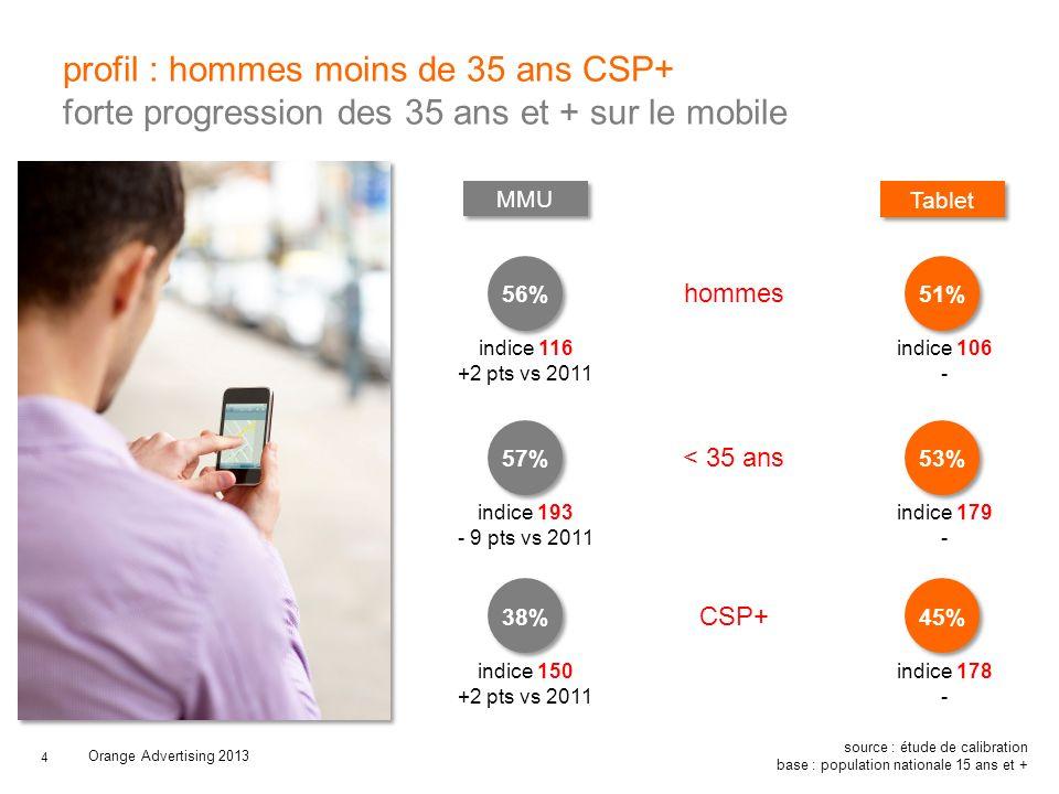profil : hommes moins de 35 ans CSP+ forte progression des 35 ans et + sur le mobile