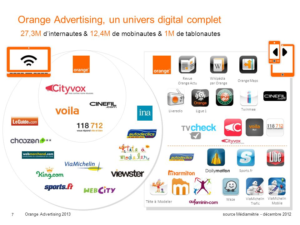 Orange Advertising, un univers digital complet