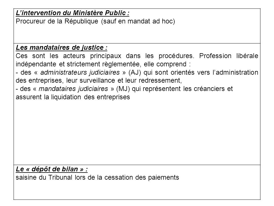 L'intervention du Ministère Public :