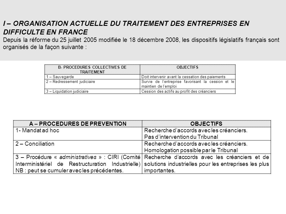 B- PROCEDURES COLLECTIVES DE TRAITEMENT A – PROCEDURES DE PREVENTION