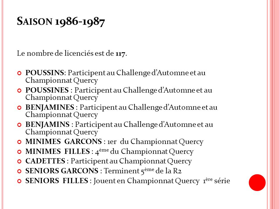 Saison 1986-1987 Le nombre de licenciés est de 117.
